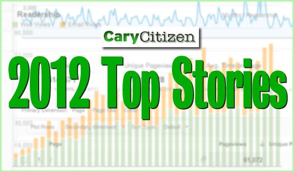 2012-top-stories