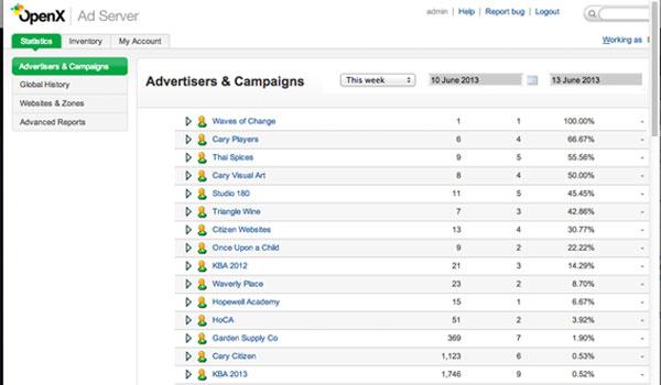 3000-stories-ads