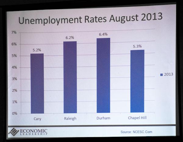 Regional Economic Snapshot 2