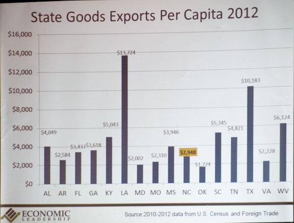 Regional Economic Snapshot 7