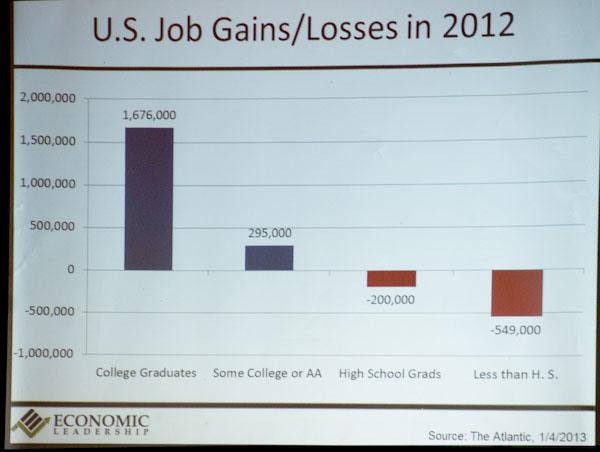 jobs-education-2012-0100