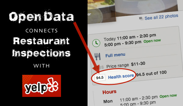 restaurant-inspections-data