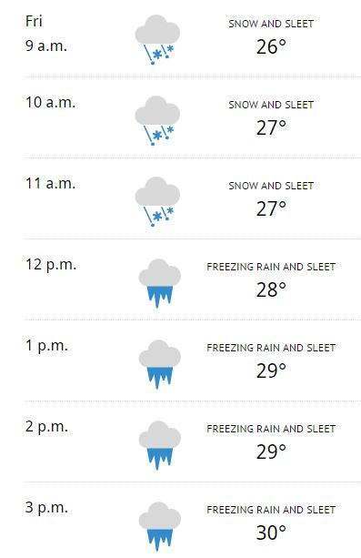Hour-by-hour forecast for Cary from WRAL.